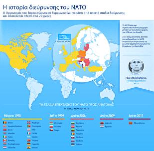 Η επέκταση του ΝΑΤΟ