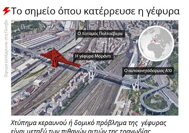 Η κατάρρευση της γέφυρας Μοράντι